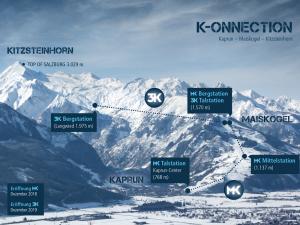 Het nieuwe Skiegebied K-onnection verbindt de Kaprun met de Kitzsteinhorn via de Maiskogel.